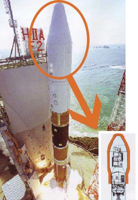 【写真・資料提供】独立行政法人宇宙航空研究開発機構